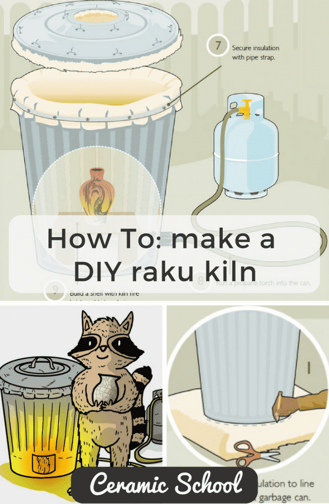 How to make a DIY Raku Kiln